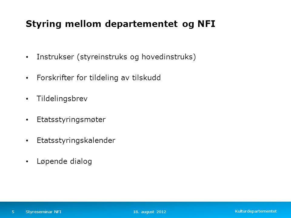 Kulturdepartementet Norsk mal: Tekst med kulepunkter – 4 vertikale bilder 18.