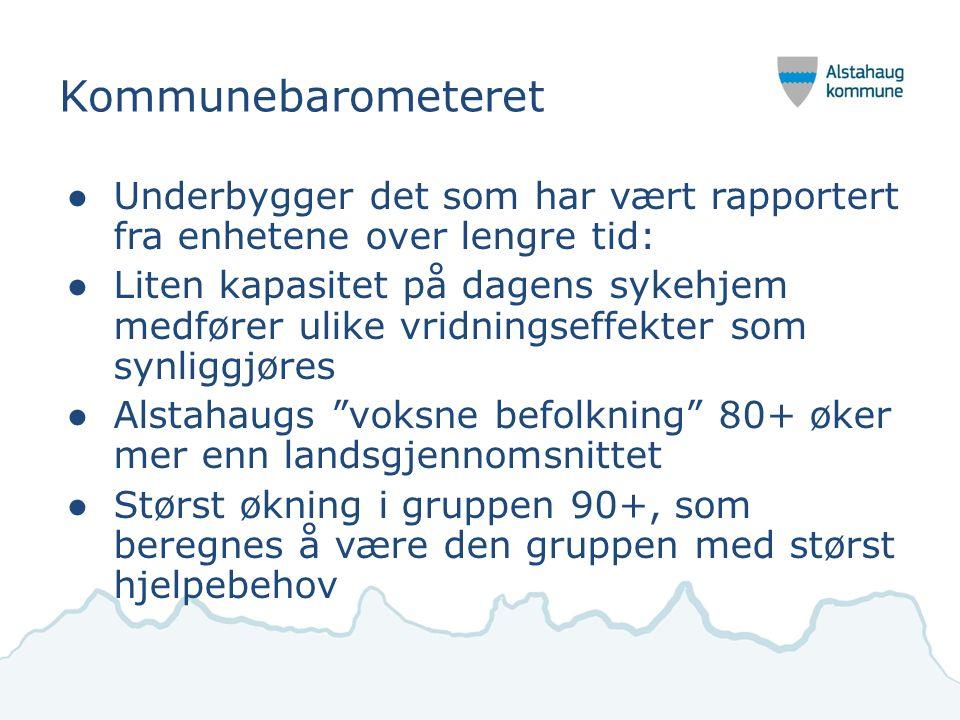 Kommunebarometeret ●Underbygger det som har vært rapportert fra enhetene over lengre tid: ●Liten kapasitet på dagens sykehjem medfører ulike vridnings