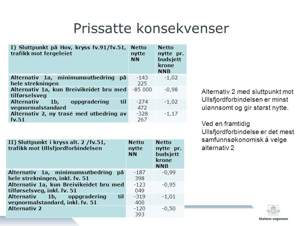 Prissatte konsekvenser I) Sluttpunkt på Hov, kryss fv.91/fv.51, trafikk mot fergeleiet Netto nytte NN Netto nytte pr.