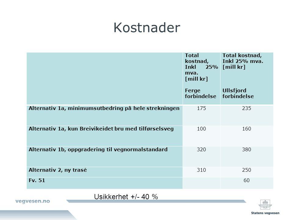 Kostnader Total kostnad, Inkl 25% mva. [mill kr] Ferge forbindelse Total kostnad, Inkl 25% mva.