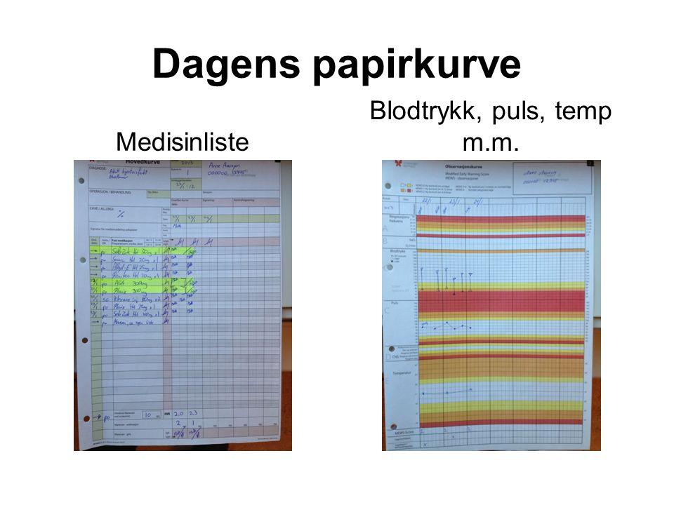 Dagens papirkurve Medisinliste Blodtrykk, puls, temp m.m.
