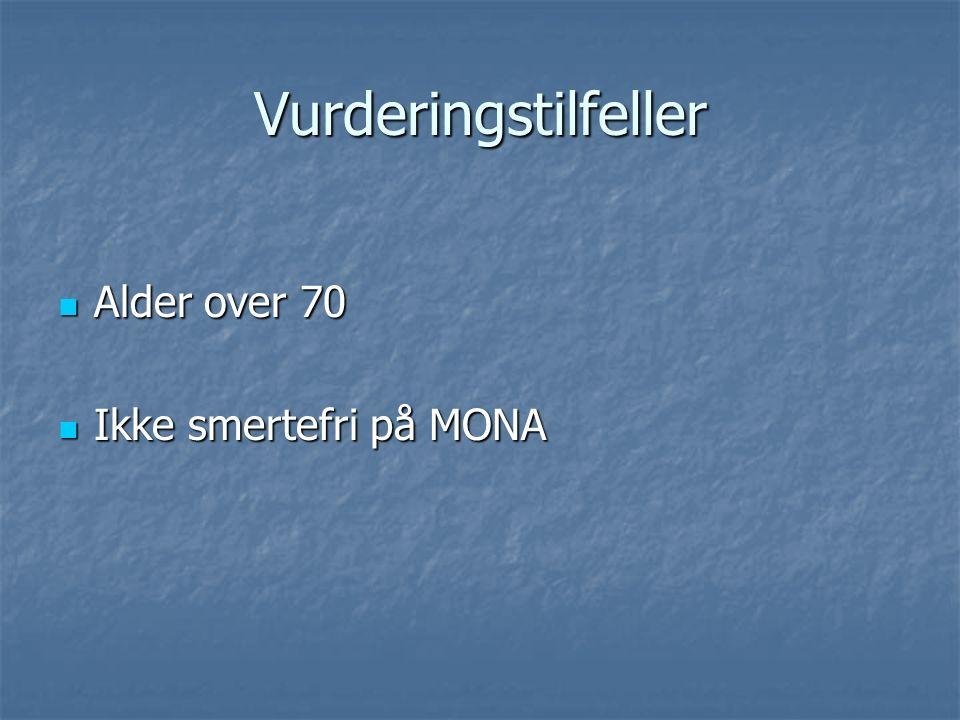 Vurderingstilfeller Alder over 70 Alder over 70 Ikke smertefri på MONA Ikke smertefri på MONA