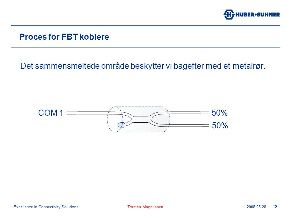 Excellence in Connectivity Solutions 2008.05.28Torsten Magnussen12 Proces for FBT koblere Det sammensmeltede område beskytter vi bagefter med et metalrør.