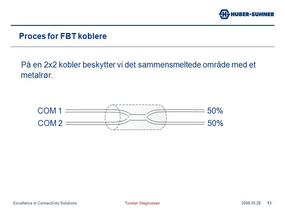 Excellence in Connectivity Solutions 2008.05.28Torsten Magnussen13 Proces for FBT koblere På en 2x2 kobler beskytter vi det sammensmeltede område med et metalrør.