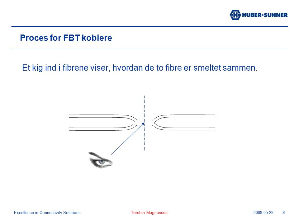 Excellence in Connectivity Solutions 2008.05.28Torsten Magnussen8 Proces for FBT koblere Et kig ind i fibrene viser, hvordan de to fibre er smeltet sammen.