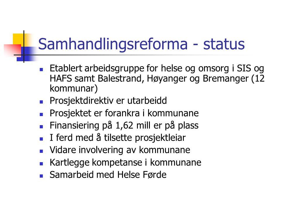 Samhandlingsreforma - status Etablert arbeidsgruppe for helse og omsorg i SIS og HAFS samt Balestrand, Høyanger og Bremanger (12 kommunar) Prosjektdirektiv er utarbeidd Prosjektet er forankra i kommunane Finansiering på 1,62 mill er på plass I ferd med å tilsette prosjektleiar Vidare involvering av kommunane Kartlegge kompetanse i kommunane Samarbeid med Helse Førde