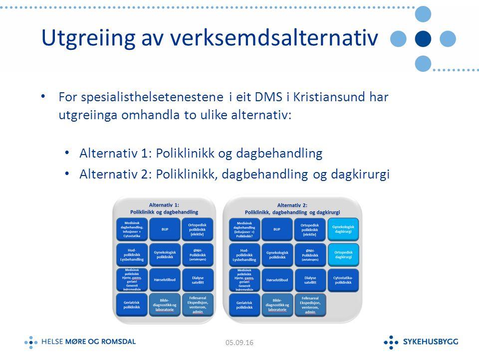 Utgreiing av verksemdsalternativ For spesialisthelsetenestene i eit DMS i Kristiansund har utgreiinga omhandla to ulike alternativ: Alternativ 1: Poliklinikk og dagbehandling Alternativ 2: Poliklinikk, dagbehandling og dagkirurgi 05.09.16