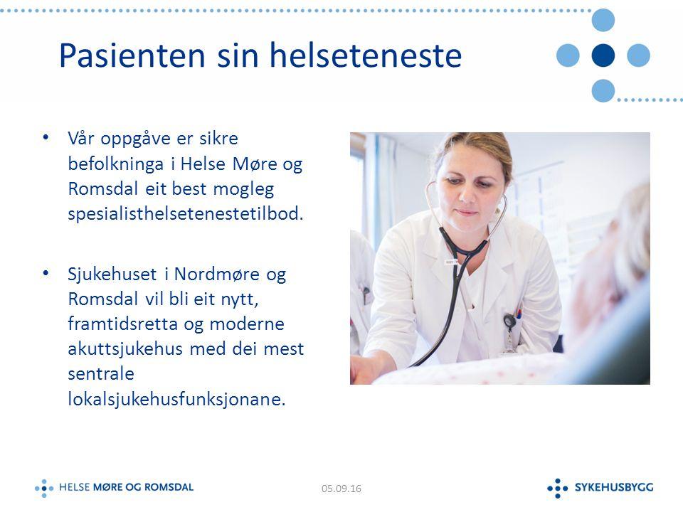 Fastleger, primært i Kristiansund Legevakt (Kristiansund, Averøy, Tingvoll og Gjemnes) KAD/ØHD (Kristiansund, Averøy, Tingvoll og Gjemnes) Rehabilitering (kommunal og interkommunal) Logoped (kan gjelde for flere kommuner) Frisklivsentral.