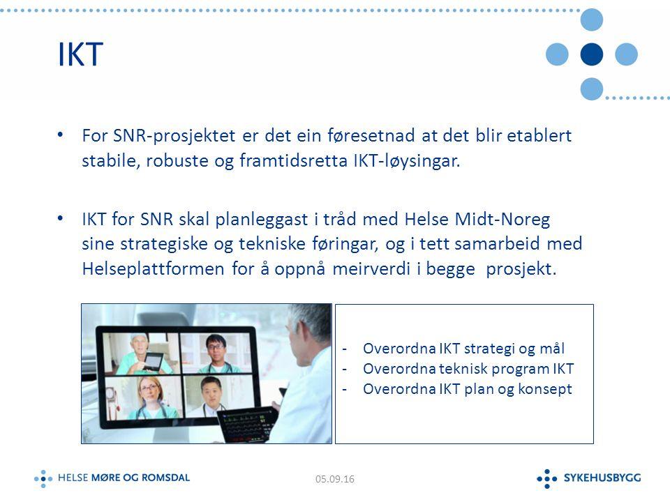 IKT For SNR-prosjektet er det ein føresetnad at det blir etablert stabile, robuste og framtidsretta IKT-løysingar.