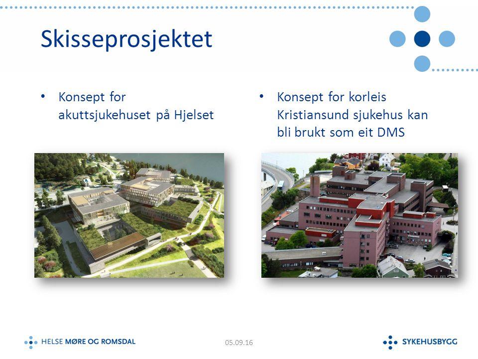 Konsept for akuttsjukehuset på Hjelset Konsept for korleis Kristiansund sjukehus kan bli brukt som eit DMS Skisseprosjektet 05.09.16