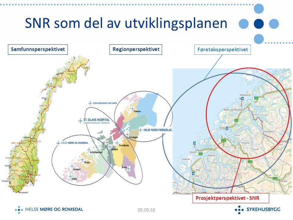 SNR som del av utviklingsplanen SamfunnsperspektivetRegionperspektivet Føretaksperspektivet Prosjektperspektivet - SNR 05.09.16
