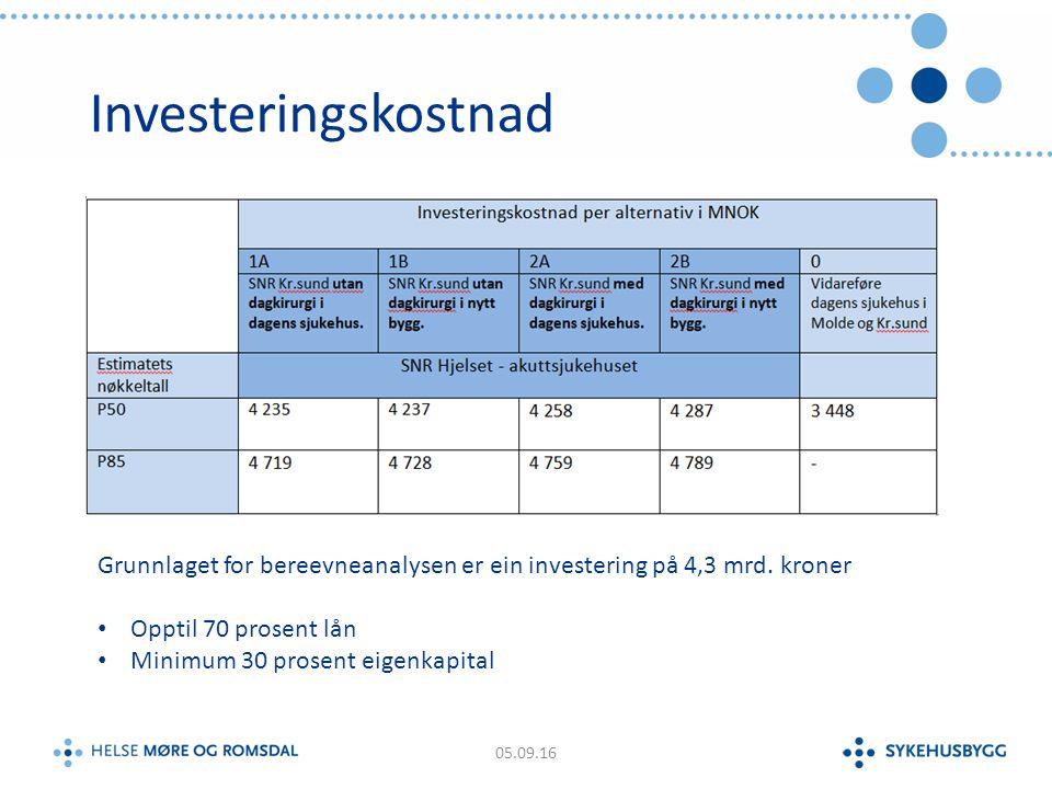 Investeringskostnad 05.09.16 Grunnlaget for bereevneanalysen er ein investering på 4,3 mrd.