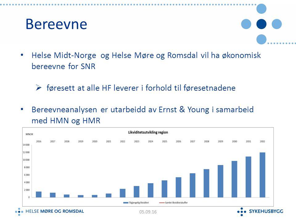 Bereevne Helse Midt-Norge og Helse Møre og Romsdal vil ha økonomisk bereevne for SNR  føresett at alle HF leverer i forhold til føresetnadene Bereevneanalysen er utarbeidd av Ernst & Young i samarbeid med HMN og HMR 05.09.16
