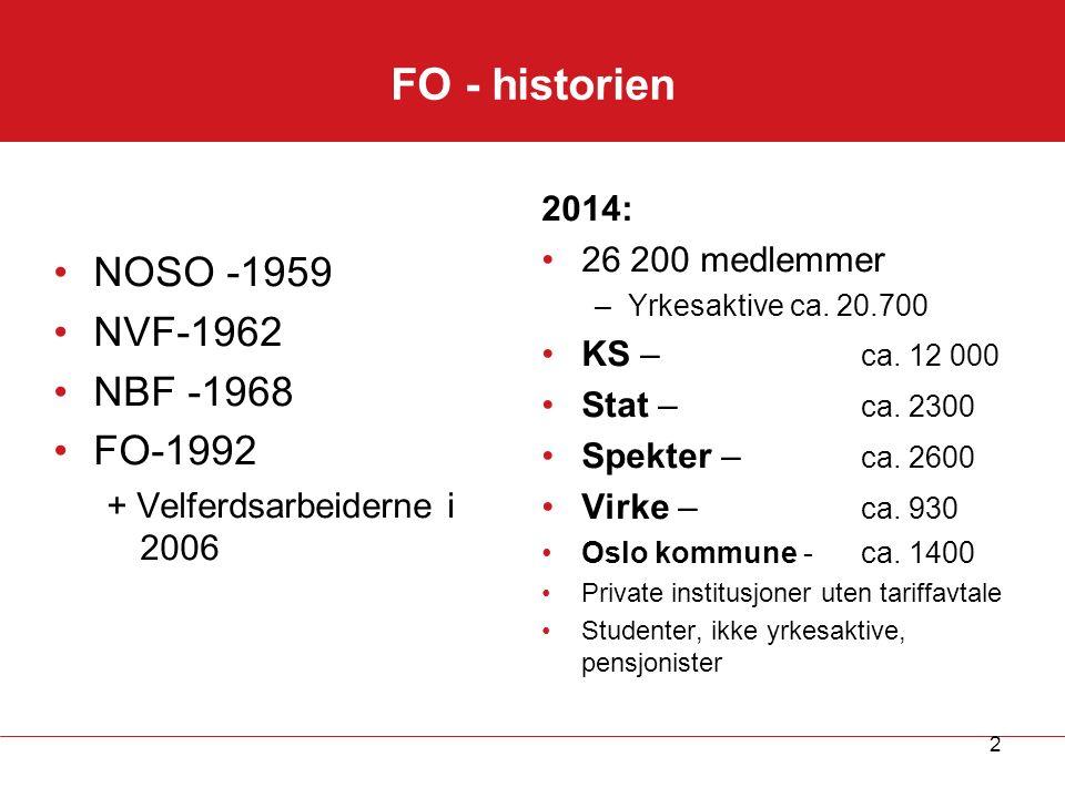 FO - historien NOSO -1959 NVF-1962 NBF -1968 FO-1992 + Velferdsarbeiderne i 2006 2014: 26 200 medlemmer –Yrkesaktive ca.