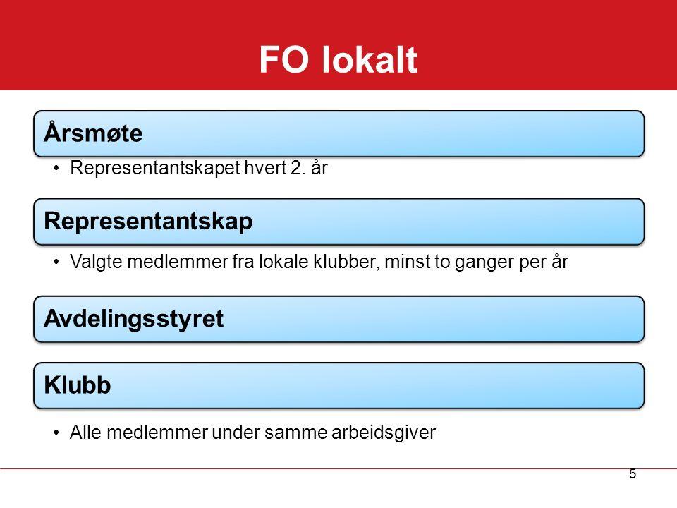 FO lokalt Årsmøte Representantskapet hvert 2.