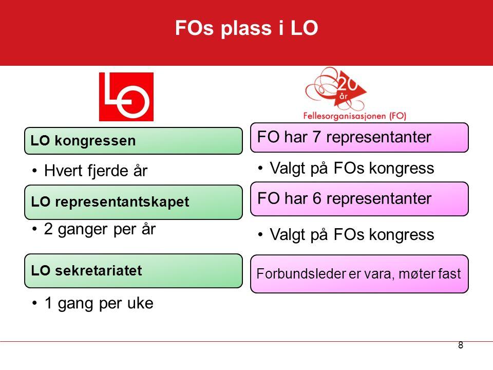 LO kommune LO Kommune er et av LOs to karteller.