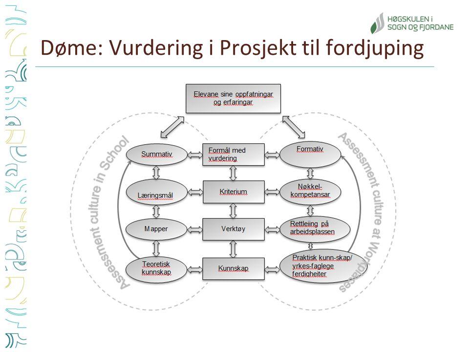 Døme: Vurdering i Prosjekt til fordjuping