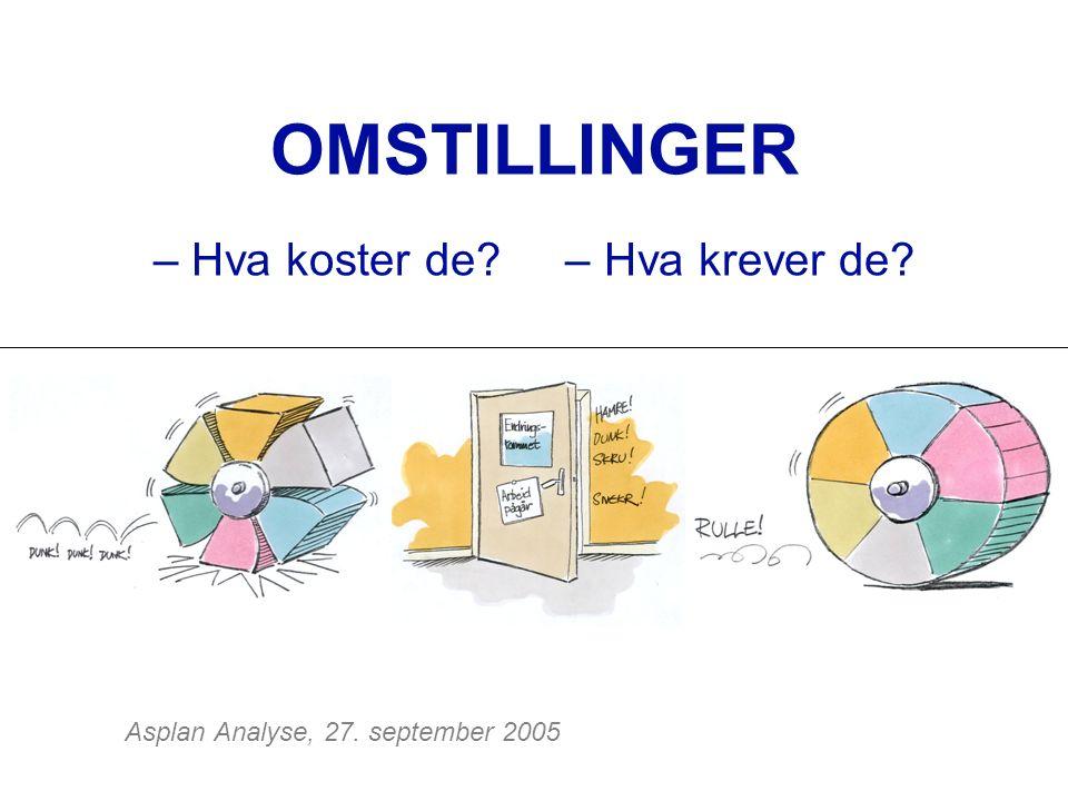OMSTILLINGER – Hva koster de – Hva krever de Asplan Analyse, 27. september 2005