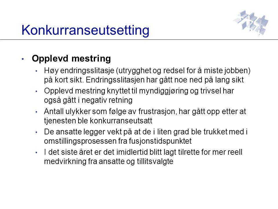 Konkurranseutsetting Opplevd mestring Høy endringsslitasje (utrygghet og redsel for å miste jobben) på kort sikt.