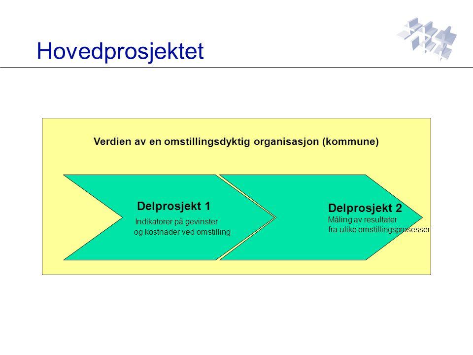 Fremgangsmåte Ekspertkontroll Fagseminar: Hva kjennetegner en god organisasjon – og hvordan måler man dette.