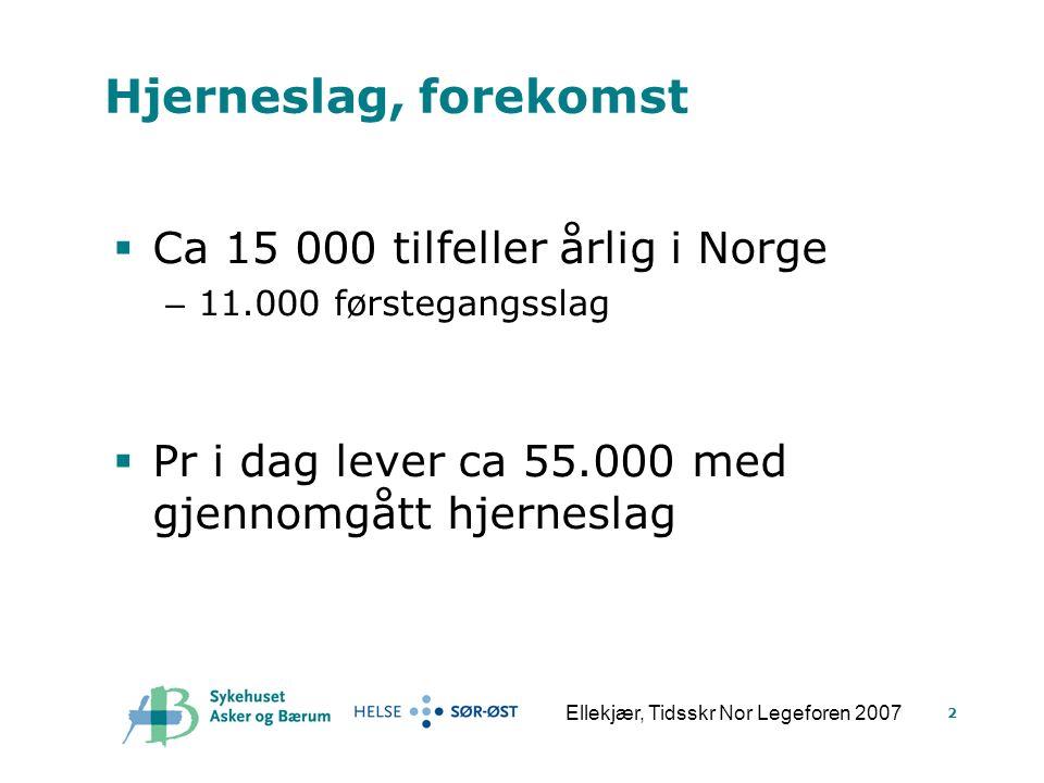 2 Hjerneslag, forekomst  Ca 15 000 tilfeller årlig i Norge – 11.000 førstegangsslag  Pr i dag lever ca 55.000 med gjennomgått hjerneslag Ellekjær, Tidsskr Nor Legeforen 2007