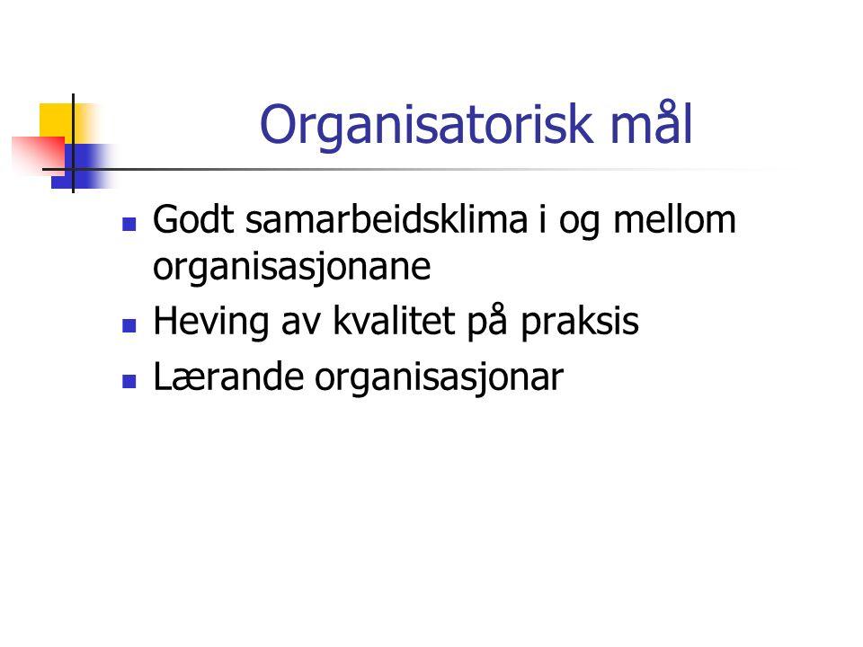 Organisatorisk mål Godt samarbeidsklima i og mellom organisasjonane Heving av kvalitet på praksis Lærande organisasjonar