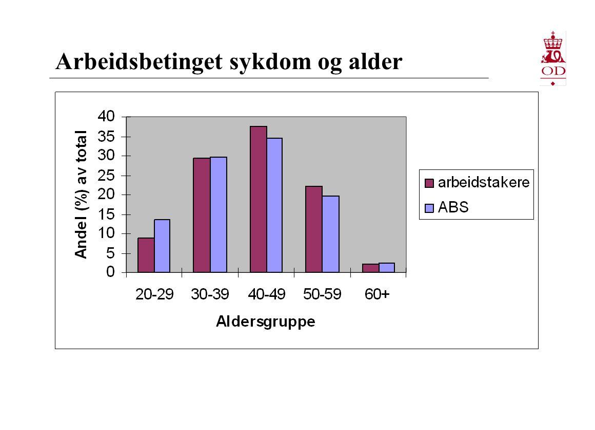 Arbeidsbetinget sykdom og alder