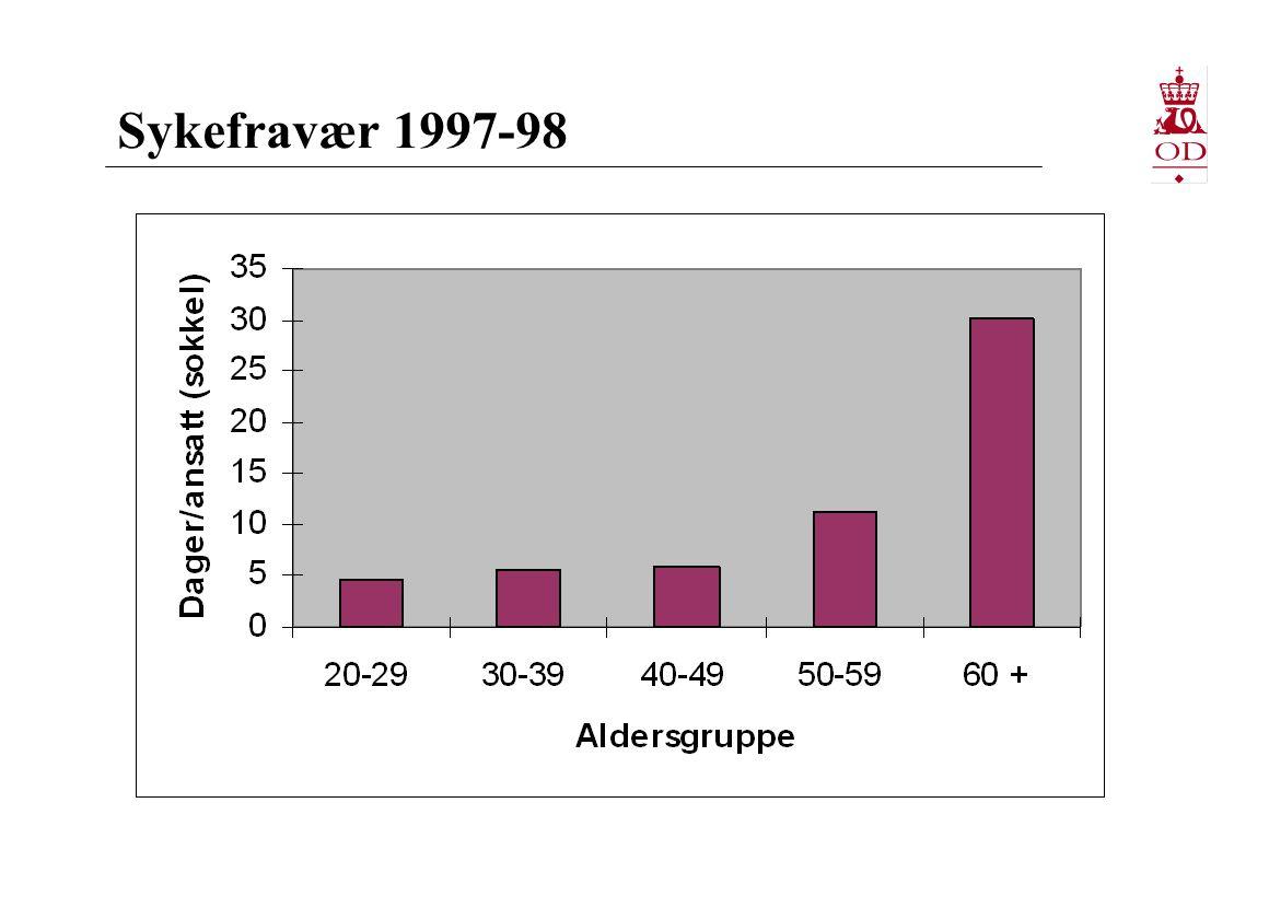 Sykefravær 1997-98