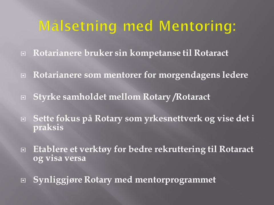  Rotarianere bruker sin kompetanse til Rotaract  Rotarianere som mentorer for morgendagens ledere  Styrke samholdet mellom Rotary /Rotaract  Sette