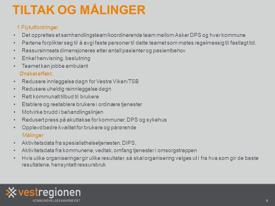 6 2 Vaktutfordringer Det anbefales at kommunene oppretter kommunale ambulante team som er operative frem til kl.