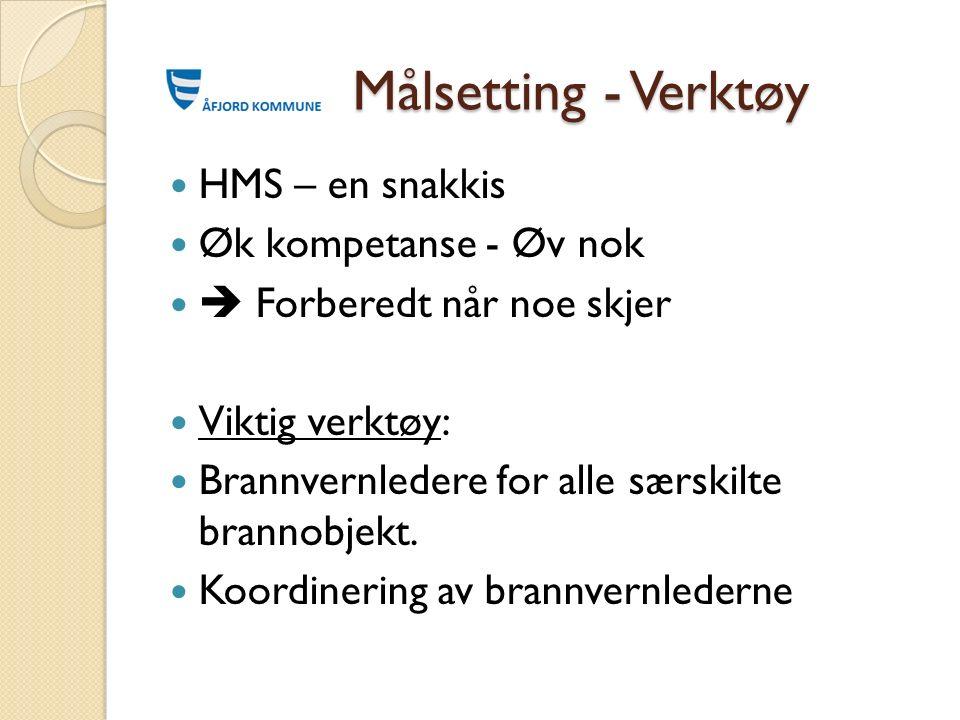 Kartlegging - vurdering Innhentet status fra alle BVL.
