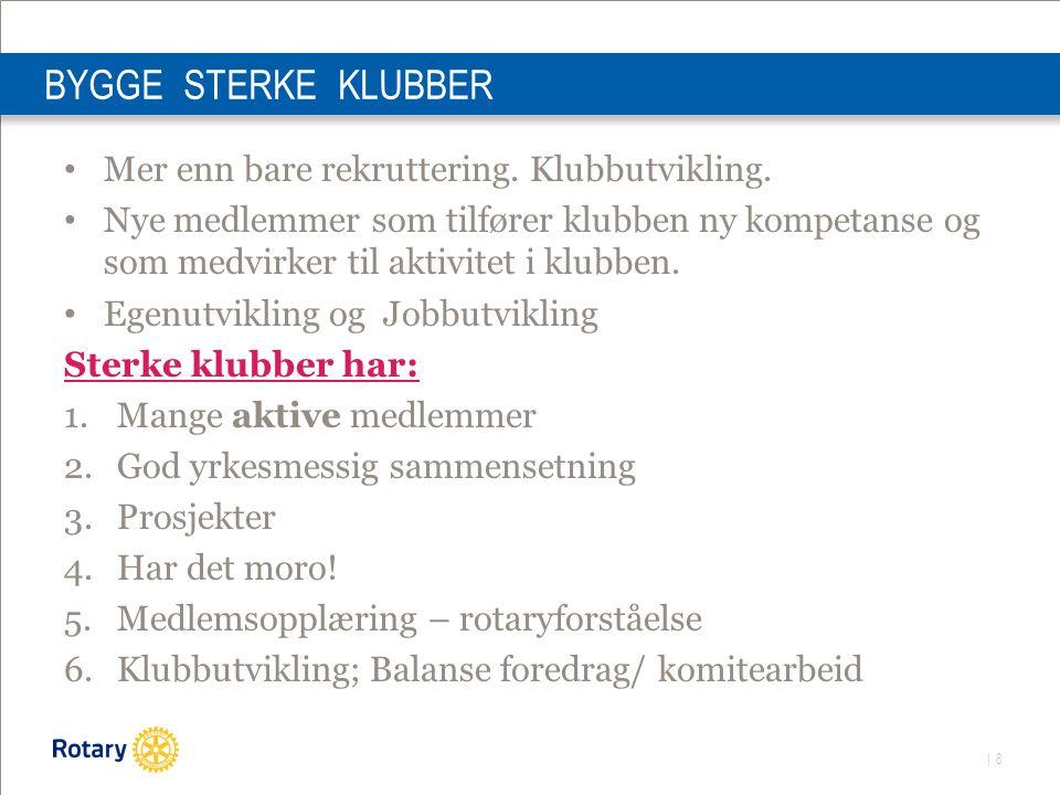 | 8 BYGGE STERKE KLUBBER Mer enn bare rekruttering.