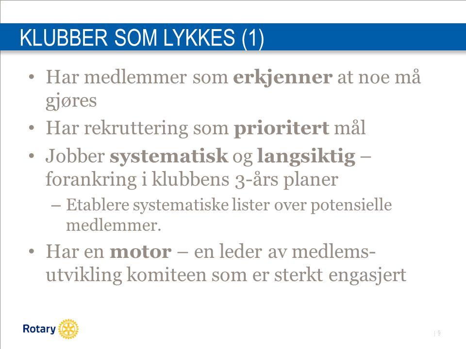 | 9 KLUBBER SOM LYKKES (1) Har medlemmer som erkjenner at noe må gjøres Har rekruttering som prioritert mål Jobber systematisk og langsiktig – forankring i klubbens 3-års planer – Etablere systematiske lister over potensielle medlemmer.