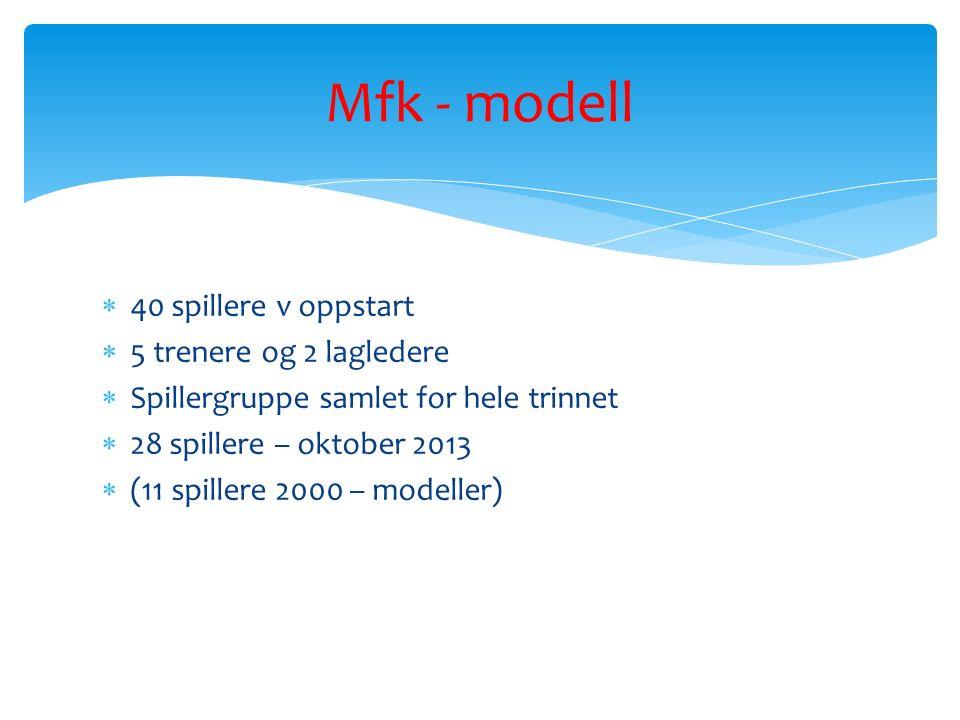  40 spillere v oppstart  5 trenere og 2 lagledere  Spillergruppe samlet for hele trinnet  28 spillere – oktober 2013  (11 spillere 2000 – modeller) Mfk - modell