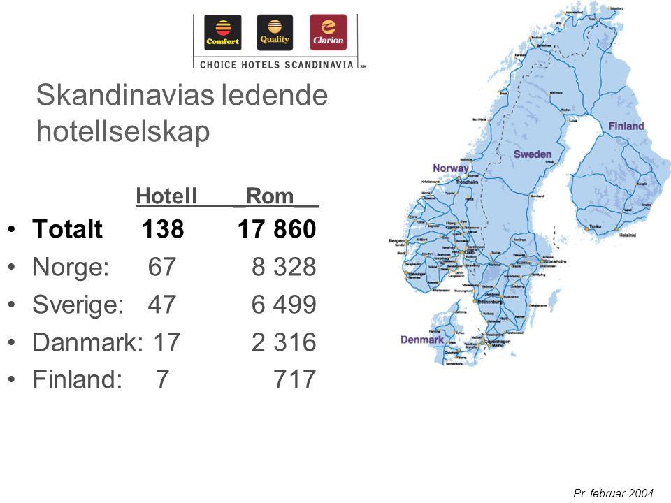 Choice Hotels Scandinavia 2 kvartal 2004 Økt omsetning, NOK 773,9 mill (NOK 712,4 mill) (+8,6%) Forbedret driftsresultat, NOK –3,9 mill (NOK –28,8 mill) Sterk vekst i resultat før skatt, NOK -2,4 mill (NOK –32,5 mill) Belegg: 58,1% (56,8%)