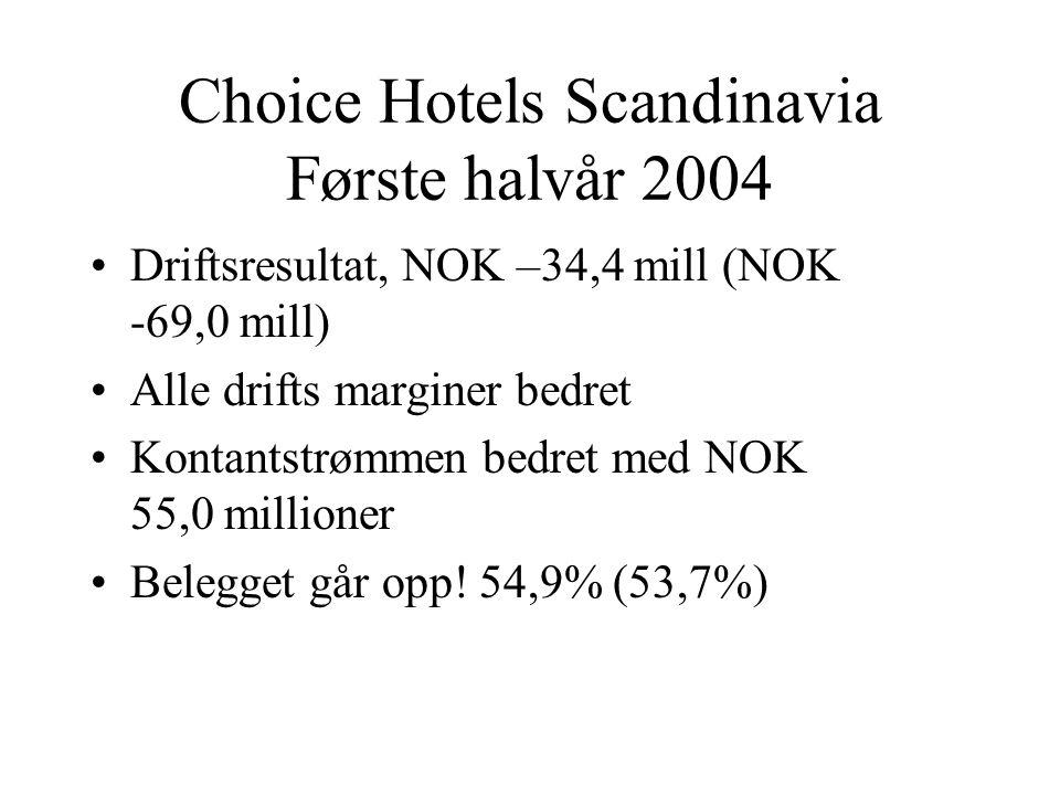 Choice Hotels Scandinavia Første halvår 2004 Driftsresultat, NOK –34,4 mill (NOK -69,0 mill) Alle drifts marginer bedret Kontantstrømmen bedret med NOK 55,0 millioner Belegget går opp.