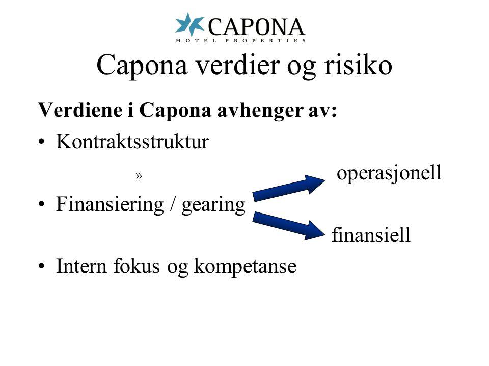 Capona verdier og risiko Verdiene i Capona avhenger av: Kontraktsstruktur » operasjonell Finansiering / gearing finansiell Intern fokus og kompetanse