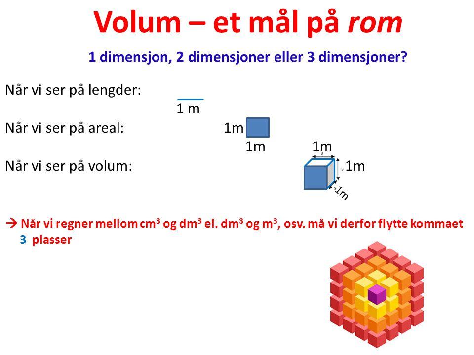 Volum – et mål på rom 1 dimensjon, 2 dimensjoner eller 3 dimensjoner? Når vi ser på lengder: 1 m Når vi ser på areal: 1m 1m 1m Når vi ser på volum: 1m