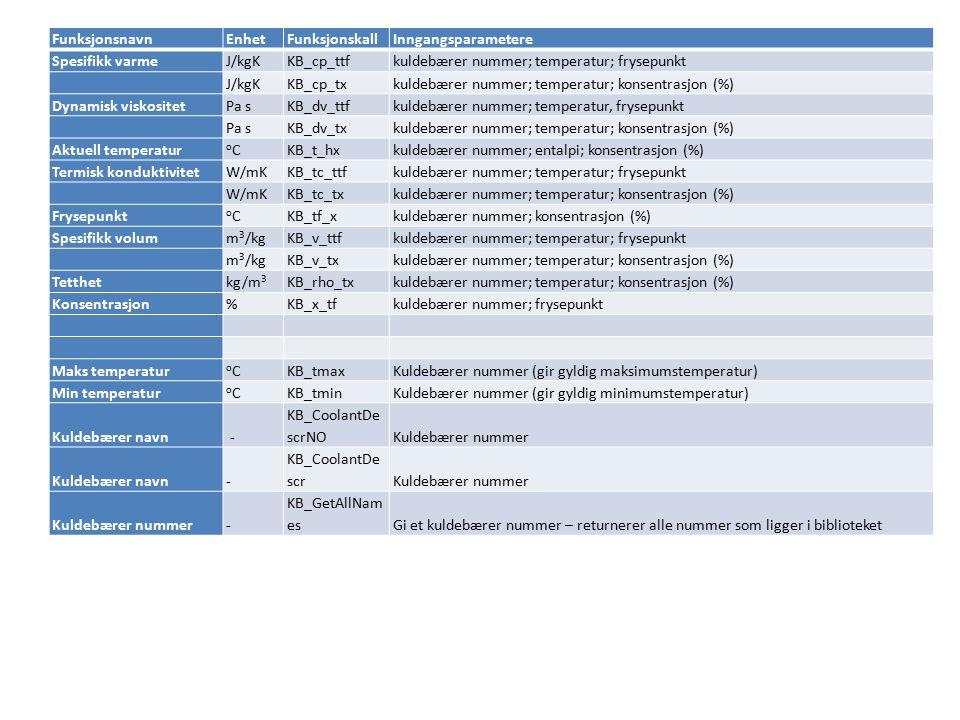 FunksjonsnavnEnhetFunksjonskallInngangsparametere Spesifikk varmeJ/kgKKB_cp_ttfkuldebærer nummer; temperatur; frysepunkt J/kgKKB_cp_txkuldebærer numme