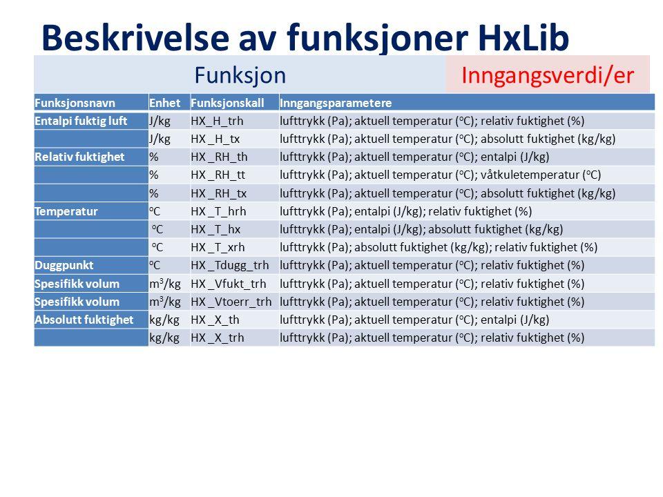 Beskrivelse av funksjoner HxLib Inngangsverdi/erFunksjon FunksjonsnavnEnhetFunksjonskallInngangsparametere Entalpi fuktig luftJ/kgHX_H_trhlufttrykk (P