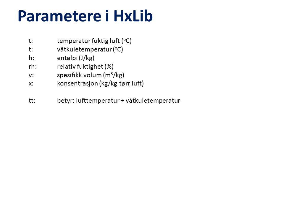 t:temperatur fuktig luft ( o C) t:våtkuletemperatur ( o C) h:entalpi (J/kg) rh:relativ fuktighet (%) v:spesifikk volum (m 3 /kg) x:konsentrasjon (kg/k