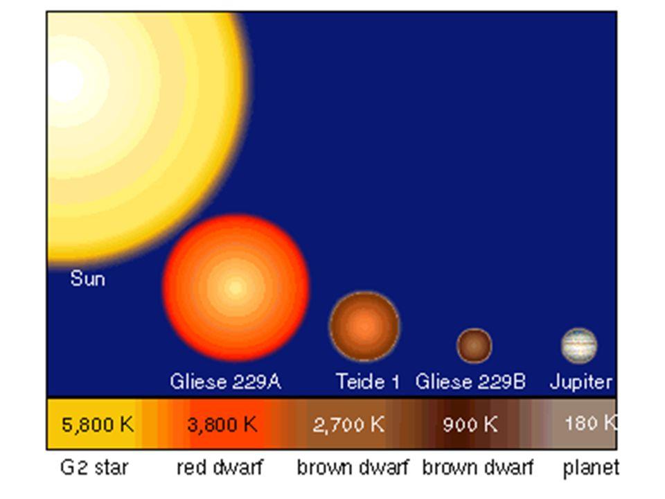 AST1010 - Stjerners dannelse og livsfaser16