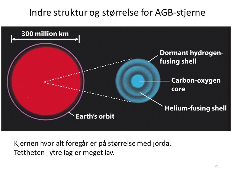 29 Indre struktur og størrelse for AGB-stjerne Kjernen hvor alt foregår er på størrelse med jorda. Tettheten i ytre lag er meget lav.