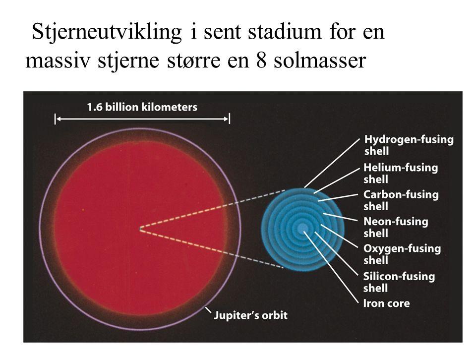 AST1010 - Stjernenes sluttstadier39 Stjerneutvikling i sent stadium for en massiv stjerne større en 8 solmasser