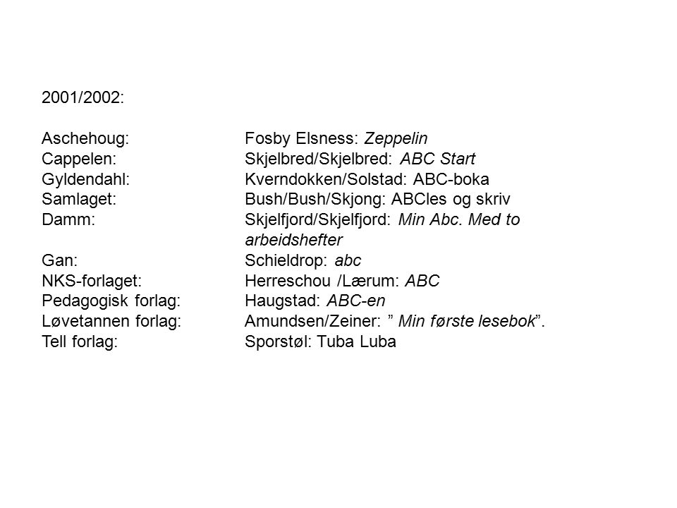 2001/2002: Aschehoug: Fosby Elsness: Zeppelin Cappelen:Skjelbred/Skjelbred: ABC Start Gyldendahl:Kverndokken/Solstad: ABC-boka Samlaget:Bush/Bush/Skjong: ABCles og skriv Damm:Skjelfjord/Skjelfjord: Min Abc.