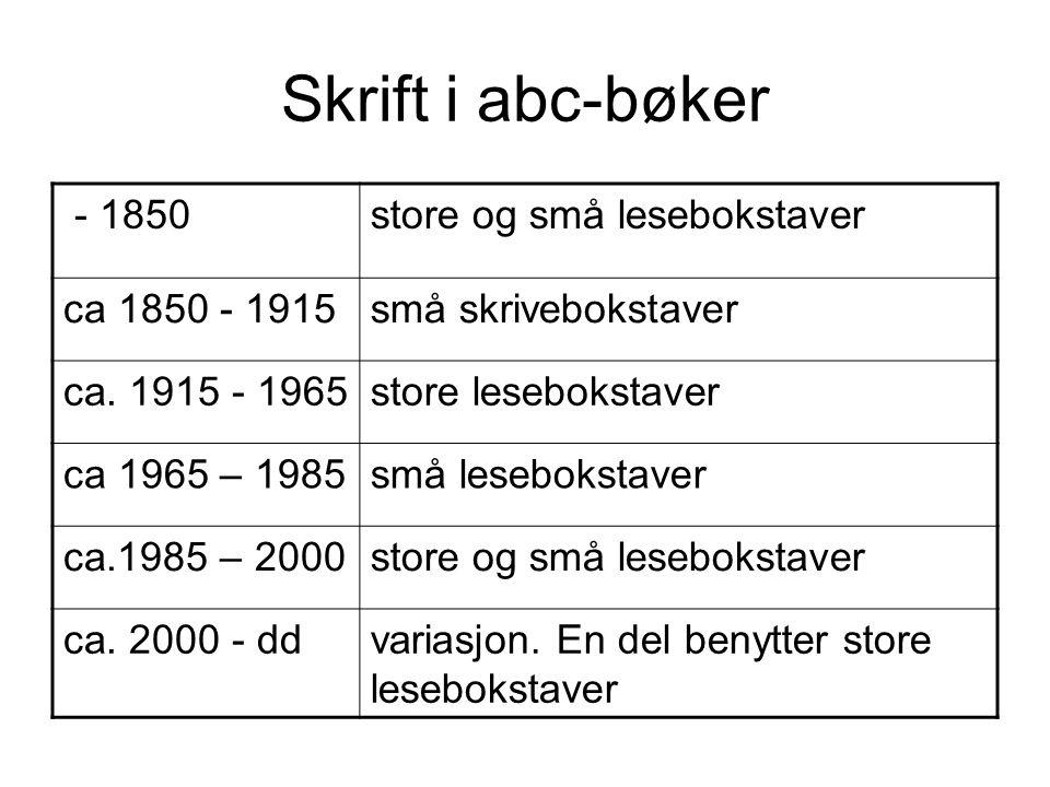 Skrift i abc-bøker - 1850store og små lesebokstaver ca 1850 - 1915små skrivebokstaver ca. 1915 - 1965store lesebokstaver ca 1965 – 1985små lesebokstav