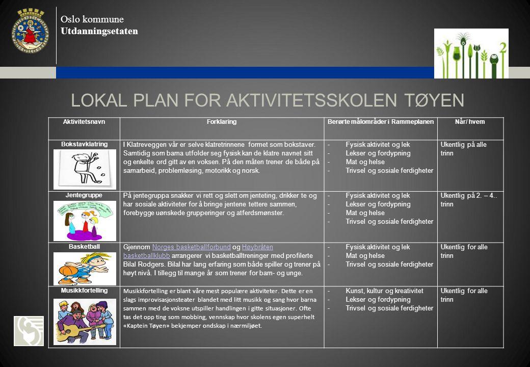 Oslo kommune Utdanningsetaten LOKAL PLAN FOR AKTIVITETSSKOLEN TØYEN Den lokale planen utvikles hele tiden og endres etterhvert som vi utvikler nye aktiviteter, eller anskaffer dette fra nærmiljøet.