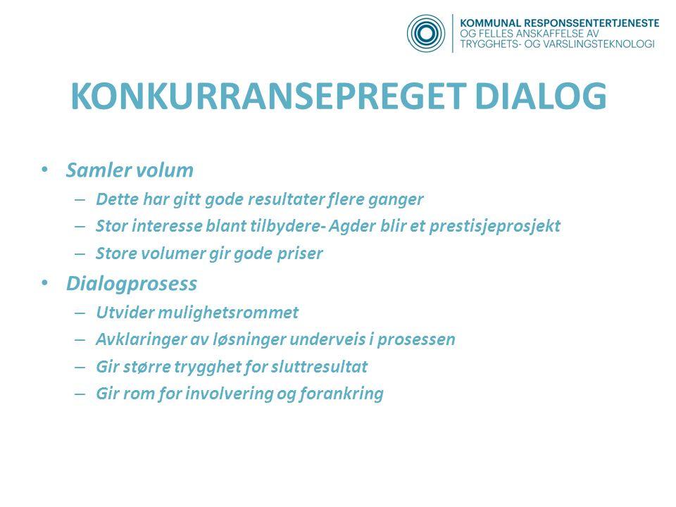 KONKURRANSEPREGET DIALOG Utlysing på Doffin Prekvalifisering av deltakere Dialogprosess – Minst tre dialogrunder – Drøfte og utkrystallisere løsninger Endelig forutsetningsdokument Evaluering Kontraktsutforming