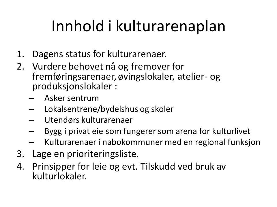 Innhold i kulturarenaplan 1.Dagens status for kulturarenaer.