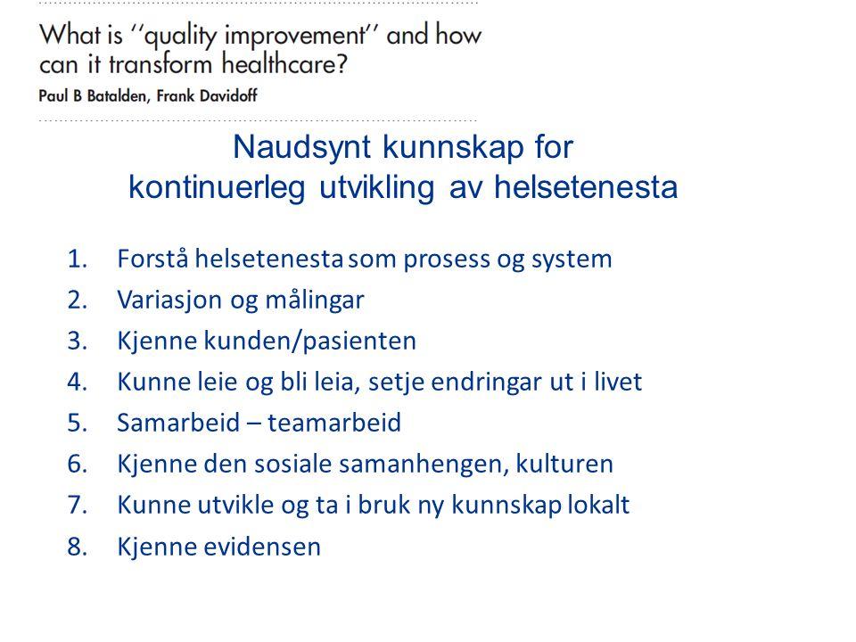 Naudsynt kunnskap for kontinuerleg utvikling av helsetenesta 1.Forstå helsetenesta som prosess og system 2.Variasjon og målingar 3.Kjenne kunden/pasie